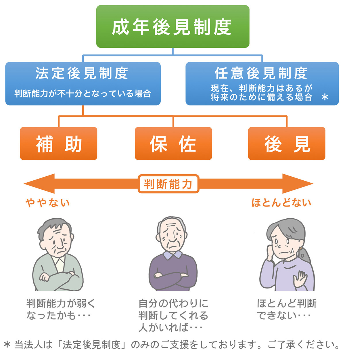 MODAMA_SHIKUMI_160123rev01